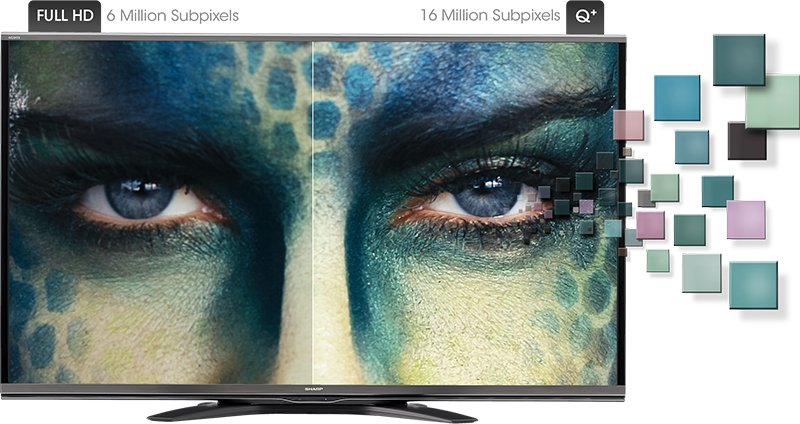 1394754964112 - Une image HD améliorée, la première télévision HD AQUOS Q+ de Sharp arrive